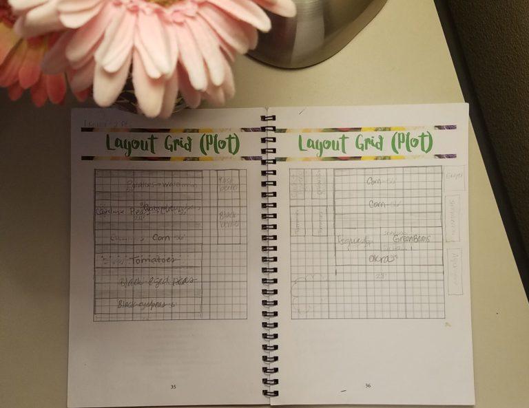 garden planner layout