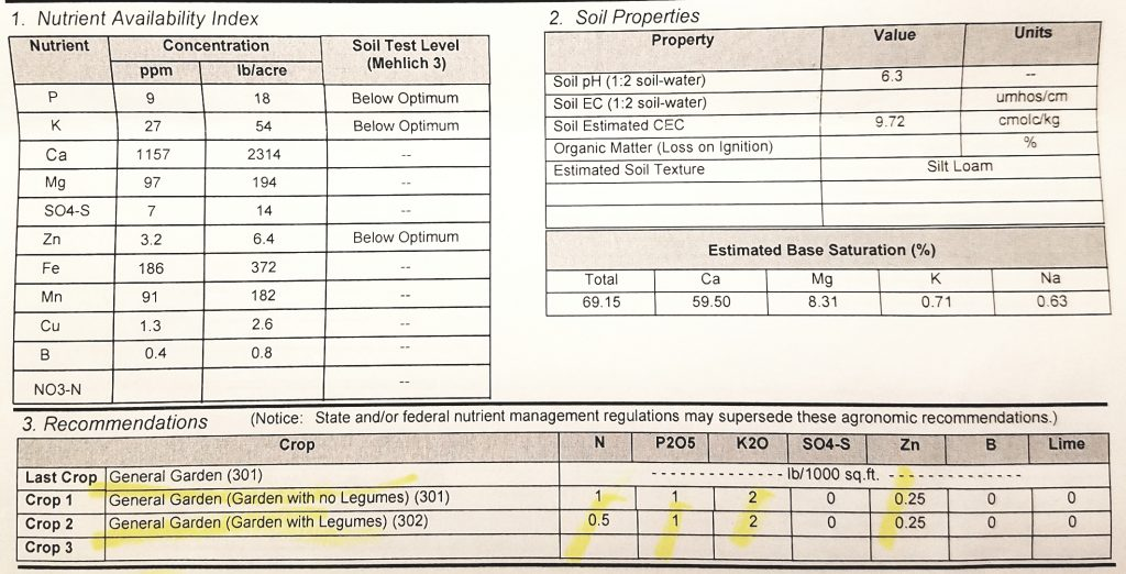 sample soil test
