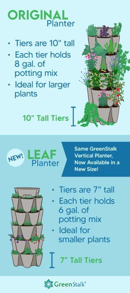 advertisement for Greenstalk vertical planter leaf planter